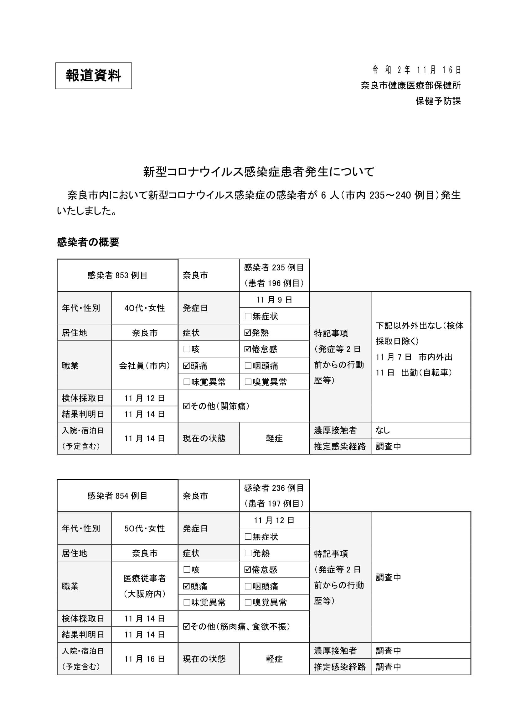 コロナ 者 日 感染 12 大阪 数